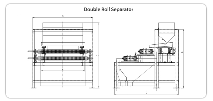 Double Roll Separator
